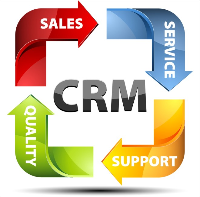 A Very Good CRM Is Extremely Important For SMB