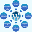 What You Need To Know Before You Find & Hire A Designer For Your WordPress Blog