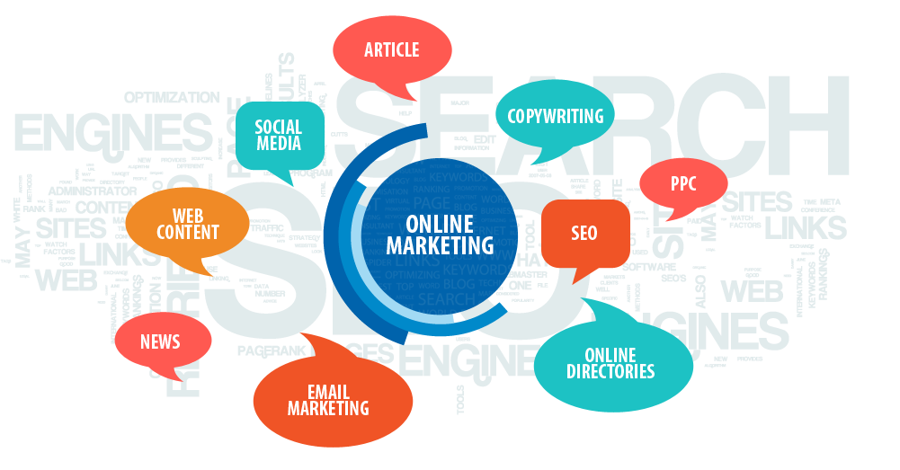 Effective Online Marketing – Is It The Key To Success?