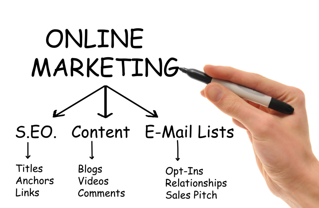 Online Marketing Experts – An Overview