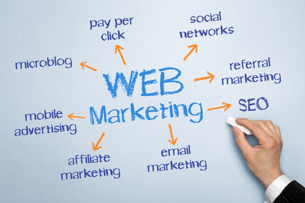 Improve Your Online Business Performance With Informative Reviews